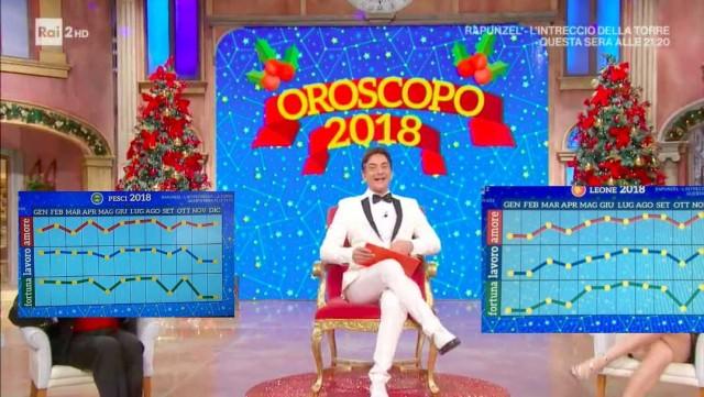 oroscopo-2018-paolo-fox-curve-grafici